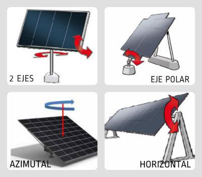 diferentes tipos de rastreadores o seguidores solares